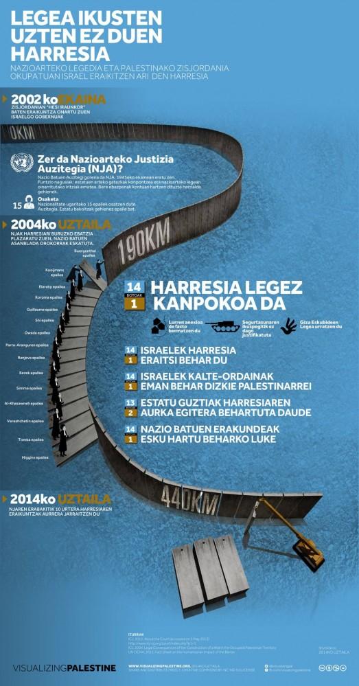Uhintifada 203: Diseinu grafikoa, Palestinako egoera ikustarazteko tresna