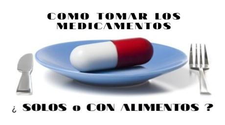 """""""En ayunas"""", """"Durante las comidas""""…. La relación entre los fármacos y la alimentación."""