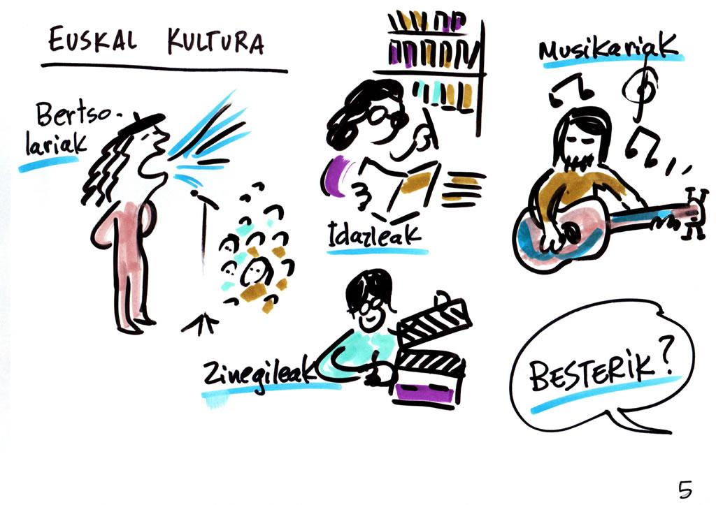 """Euskal kultura"" -Alaitz Amundarain-"