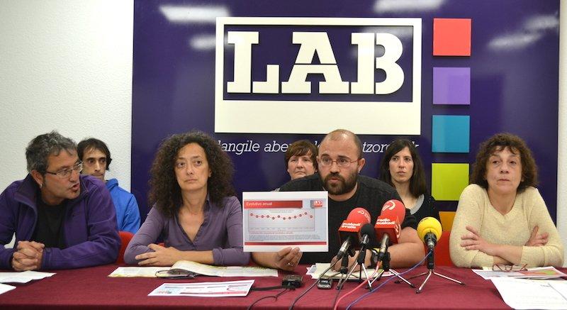 """Raul Castillo (LAB): """"Osakidetza enpresa pribatu bat balitz bezala kontratatzen ari da, zerbitzu publikoa izan arren"""""""