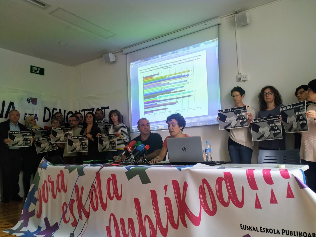 """Ainhoa  Astigarraga  (Eskola  Publikoaren  A.  P.):""""Eskola  segregazioaren  arazoa  sistematikoa  da"""""""