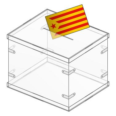 Catalunya | Actualidad política a las puertas de unas elecciones excepcionales